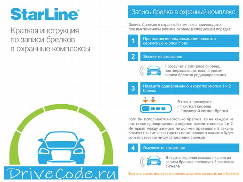 инструкция по программированию брелка starline E90/E91/E60/E61/E93/E63